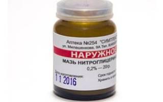 Нитроглицерин показания к применению мазь